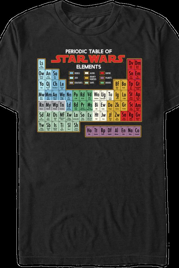 Periodic table star wars t shirt star wars mens t shirt periodic table star wars t shirt urtaz Images